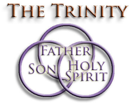 What Does the Bible Say About the Trinity?